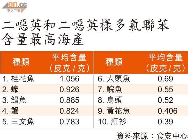 太陽日報:http://the-sun.on.cc/cnt/news/20111214/00407_075.html